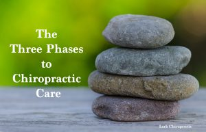 3 phases to chiropractic care